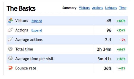 reddit-traffic2