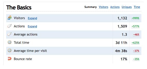 Reddit FL screenshot