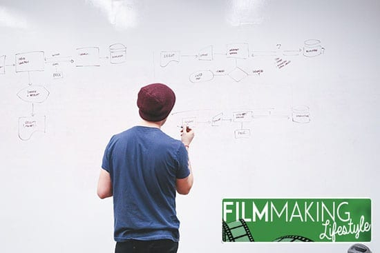 clients for your video company