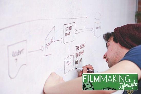 business-roadmap2