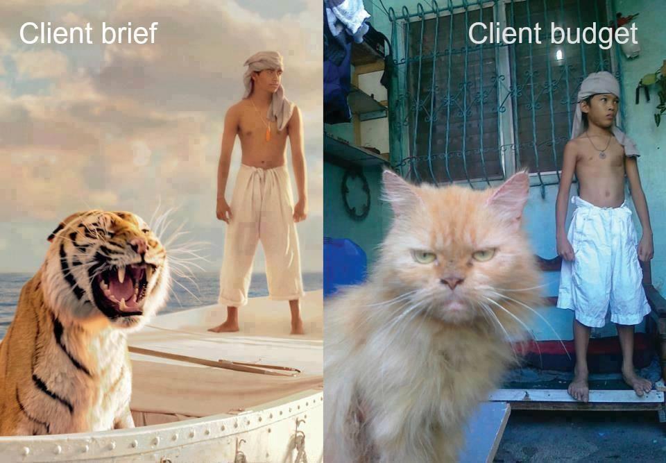 client-brief-vs-budget
