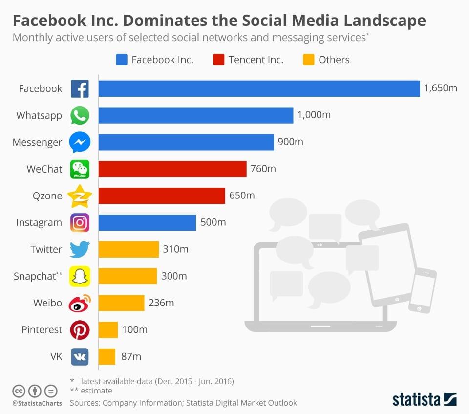 social-media-landscape.jpg