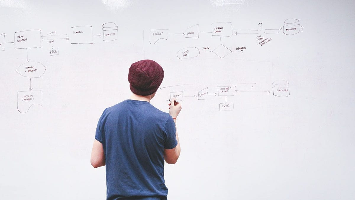 how to write a business plan video production company