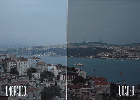 lut color grading